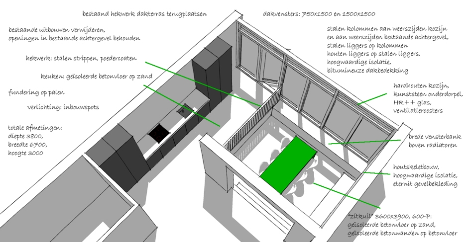 architect zwolle Van Lochem Zwolle 02